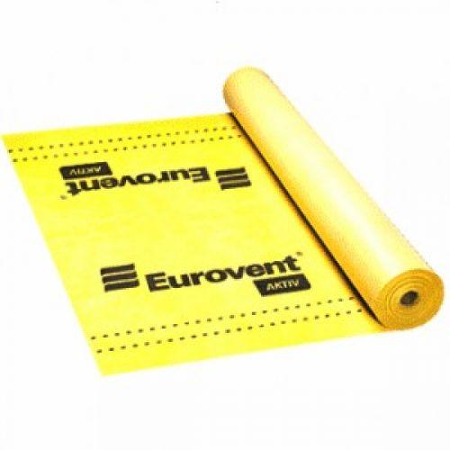 EUROVENT® AKTIV 75M2/RULLIS